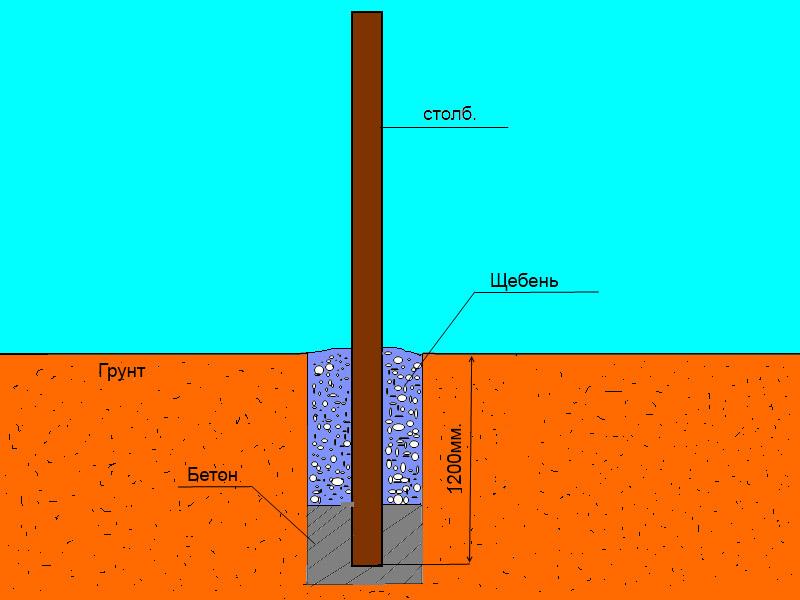 Бутование бетона норма расхода цементного раствора при кирпичной кладке